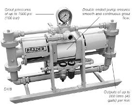 Ramp pumps for hire